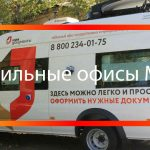 МФЦ Приморский район
