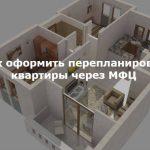 Перепланировка квартиры через МФЦ